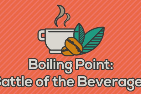Boiling Point: Battle of the Beverages Infographic