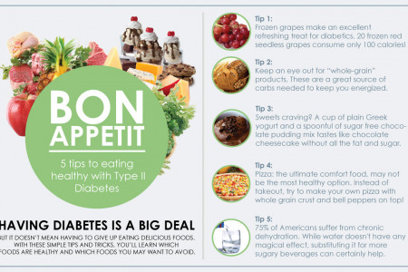 Bon Appetit: 5 Tips to Eating Healthy with Type II Diabetes Infographic