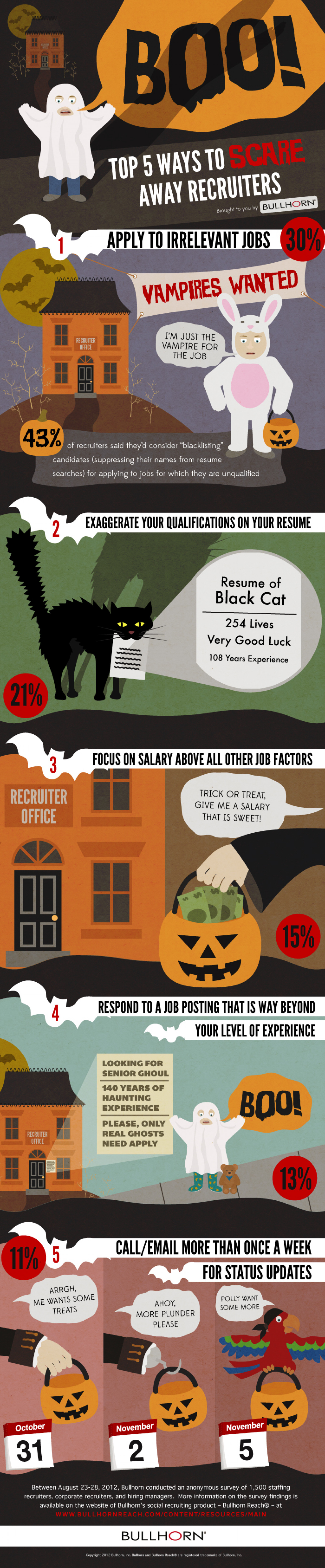 Boo! 5 Ways to Scare Away Recruiters  Infographic