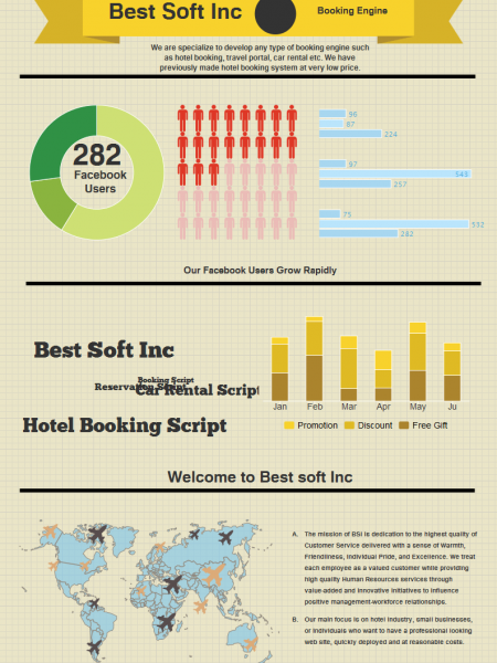 Booking Script created by bestsoftinc Infographic