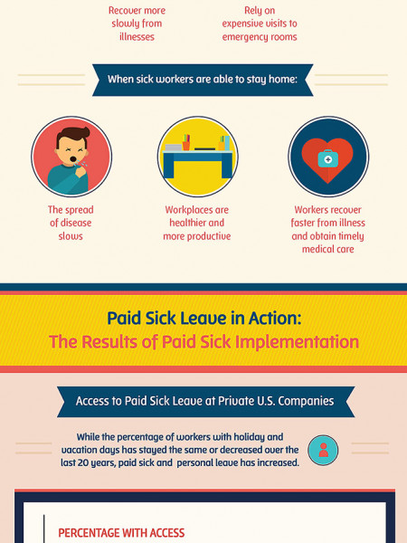 Boost Productivity and Cut Costs with Paid Sick Leave Infographic