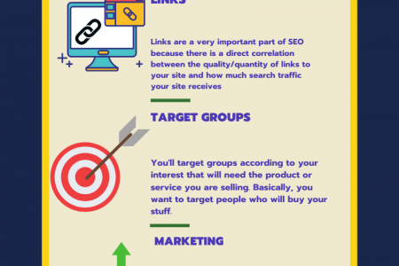 Boost your Brand by SEOMasterz Infographic