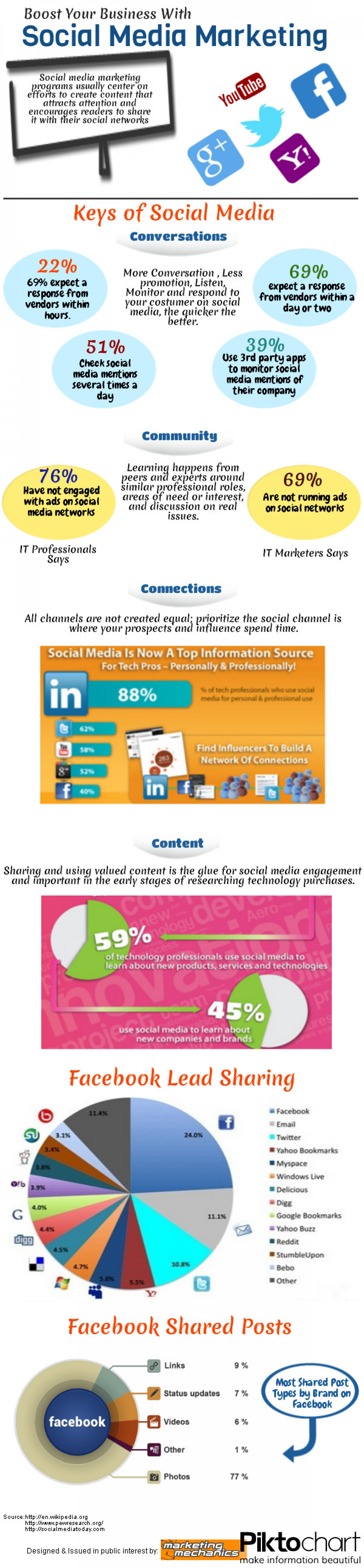 Boost Your Business With Social Media Marketing Infographic