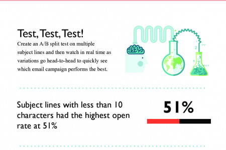 Boost Your Email Results with Killer Subject Lines Infographic