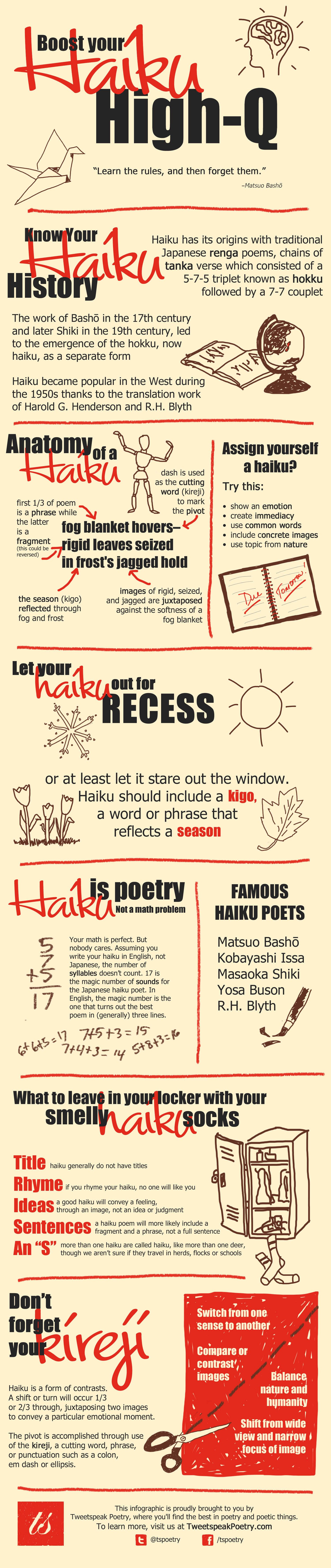Boost Your Haiku High-Q Infographic