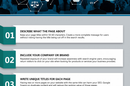 Boost Your SEO by Optimizing Your Page Titles Infographic