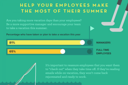 Boost Your Summer Productivity and Play Infographic