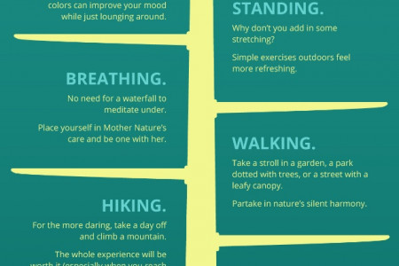 Boosting Productivity with the Help of Nature Infographic