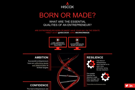 BORN OR MADE? WHAT ARE THE ESSENTIAL QUALITIES OF AN ENTREPRENEUR? Infographic