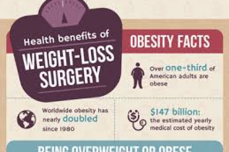 botox for weight loss Infographic