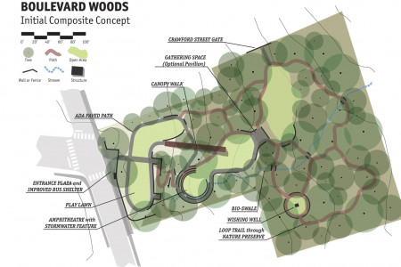 Boulevard Woods Infographic