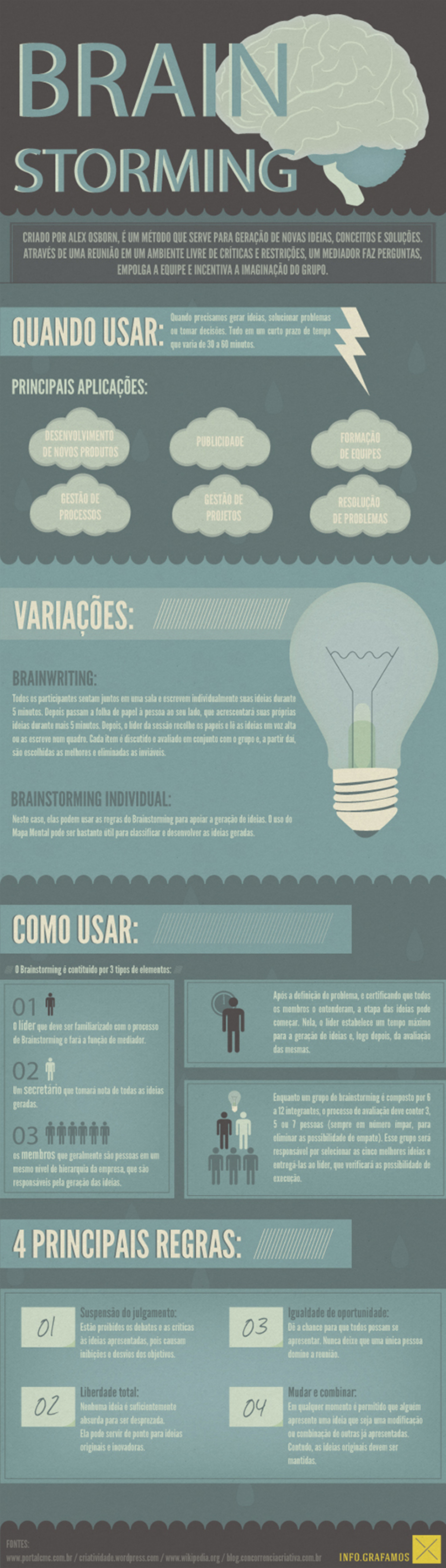 Brainstorming Infographic