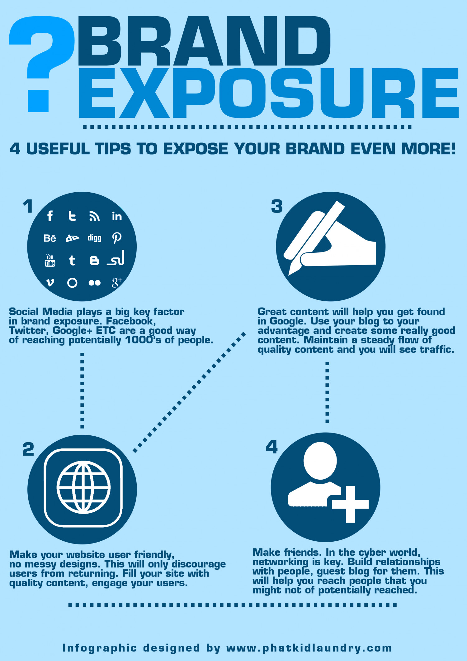 Brand Exposure Infographic