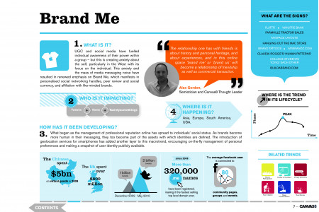 Brand Me Infographic