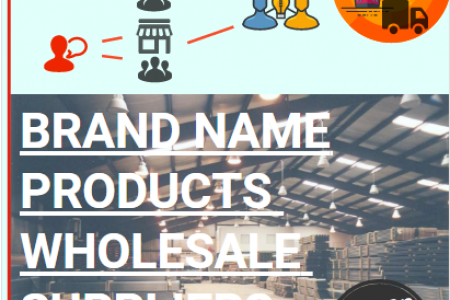 Brand Name FMCG Products Wholesale Suppliers Infographic