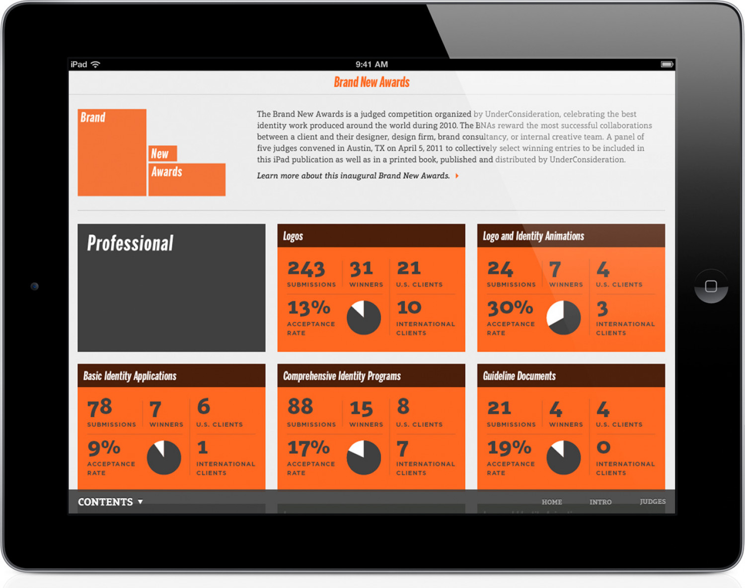 Brand New Awards, Pre-Order Book, iPad Preview, and Winner Thumbnails Infographic
