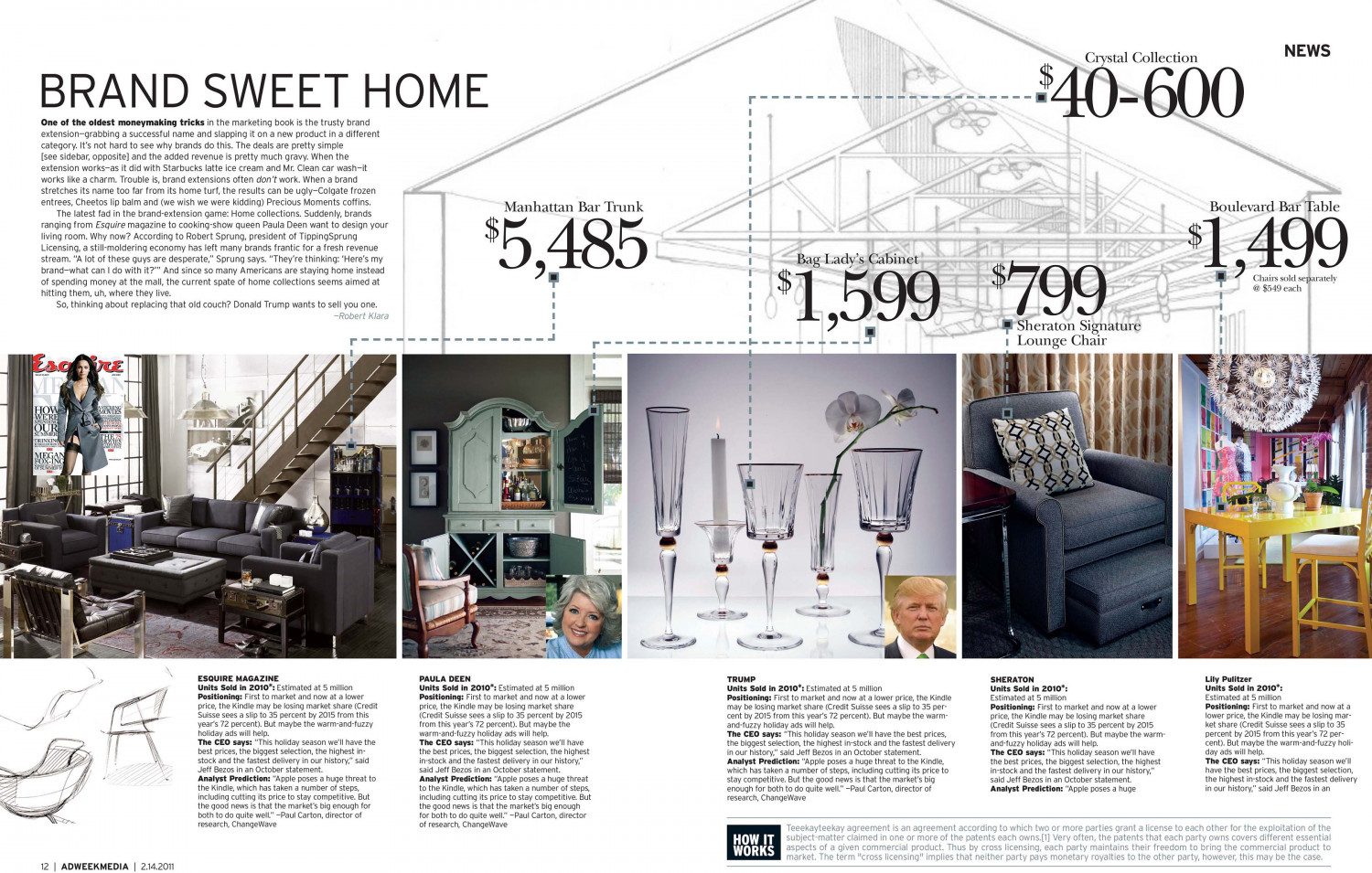 Brand Sweet Home Infographic
