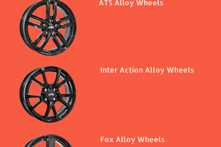 Branded Alloy Wheels In Your City Infographic