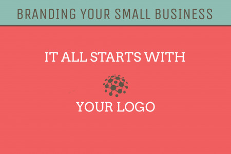 Branding Your Small Business: It All Starts with Your Logo Infographic