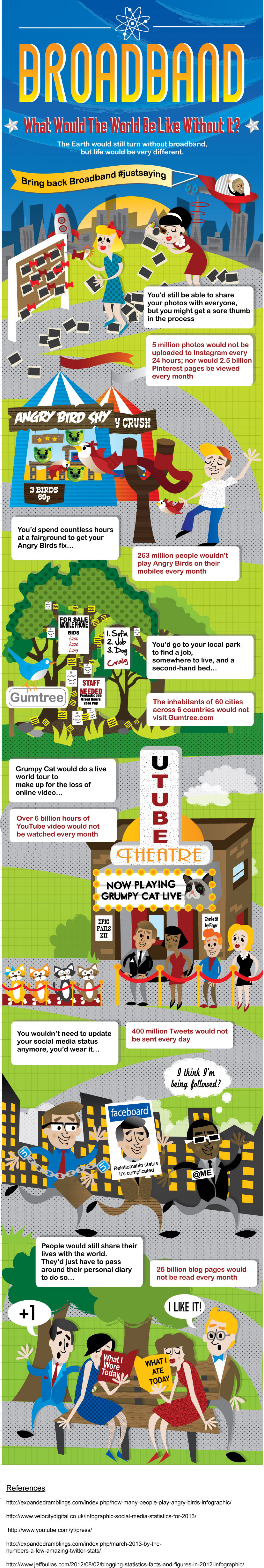 Broadband: What Would The World Be Like Without It? Infographic