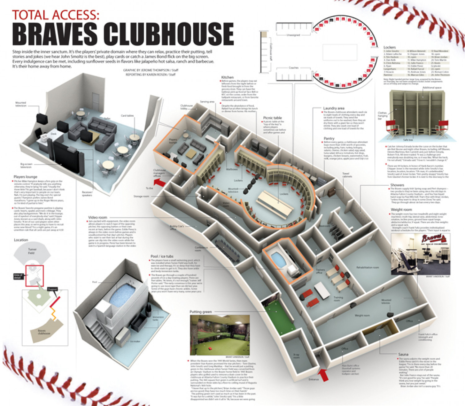Total Access: Braves Clubhouse Infographic