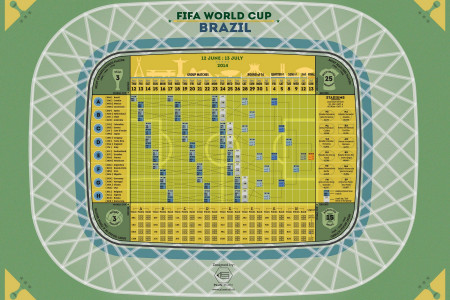 Brazil World Cup 2014 Calendar Infographic