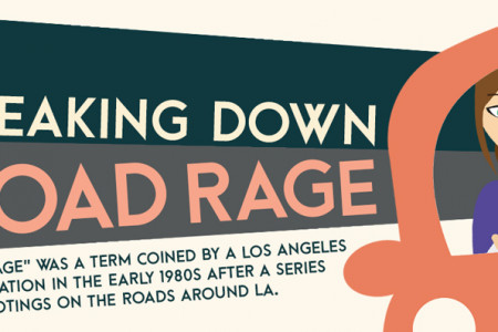 Breaking Down Road Rage Infographic
