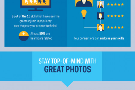 Breaking Down the Anatomy of a Successful LinkedIn Profile Infographic