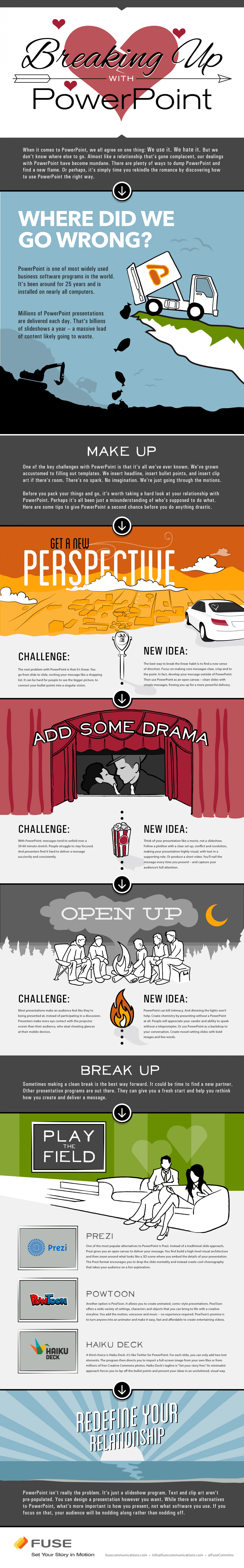 Breaking Up With Power Point Infographic