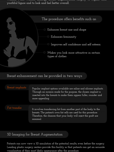 Breast Augmentation in Manhattan Infographic