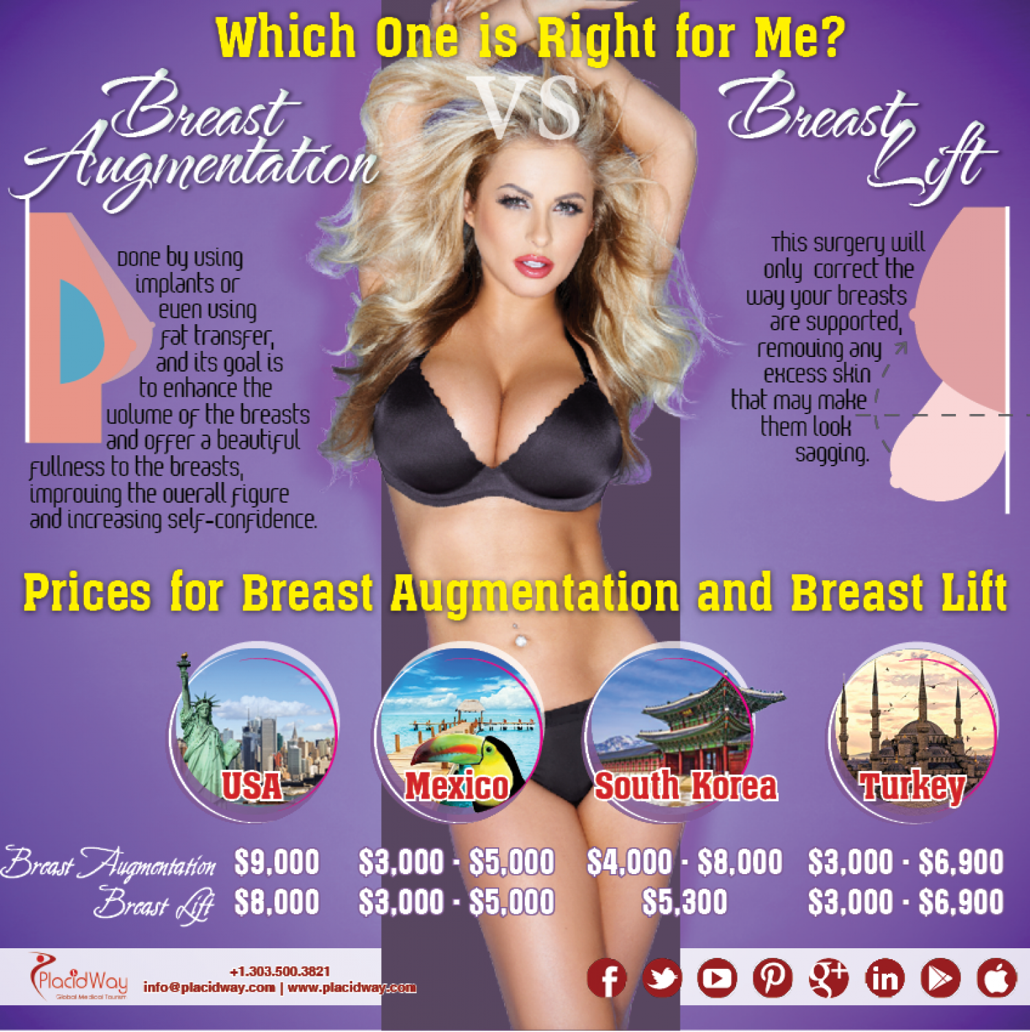 Breast Augmentation or Breast Lift? Infographic