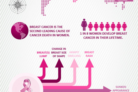 Breast Cancer – Know The Facts Infographic