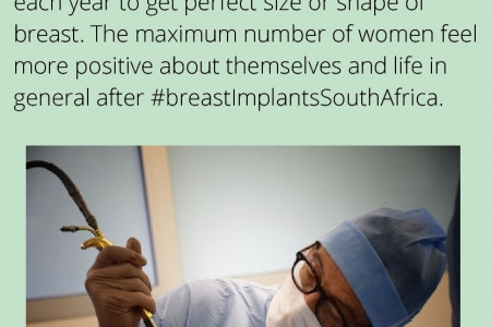 Breast Implants In Cape Town To gain Confidence Infographic