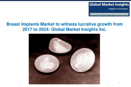 Breast Implants industry analysis research and trends report for 2017-2024 Infographic