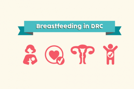 Breastfeeding in DRC Infographic