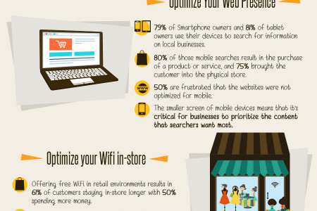 Bricks & Mortar Retailers - Survival of the Fittest Infographic