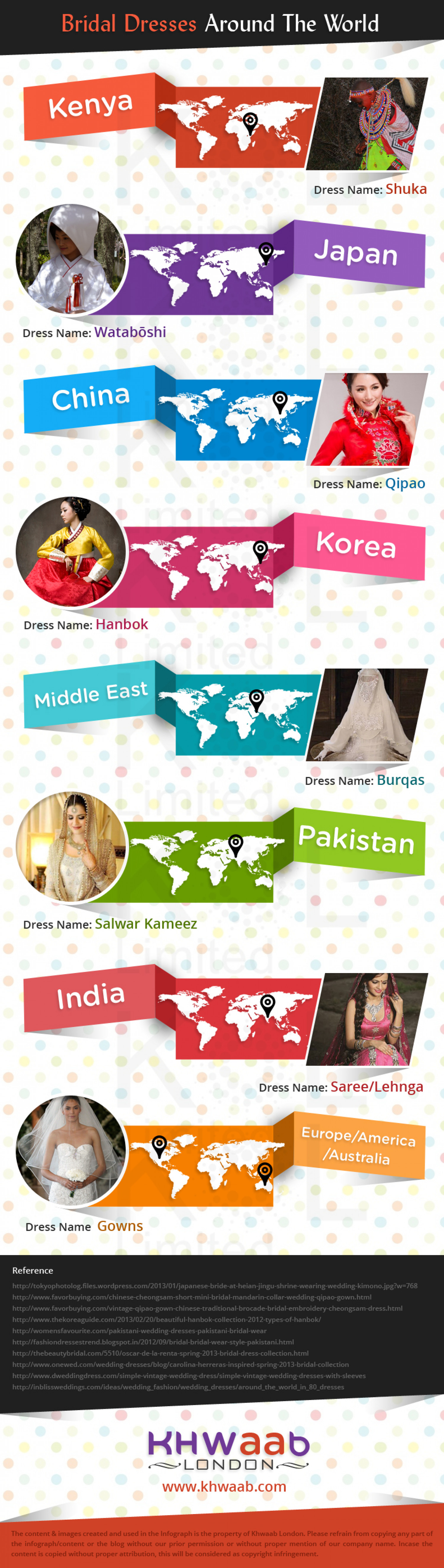Bridal Dresses Around The World Infographic