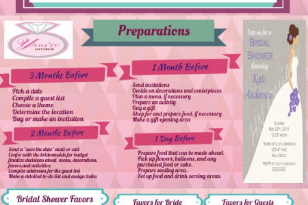 Bridal Shower Planning Checklist Infographic
