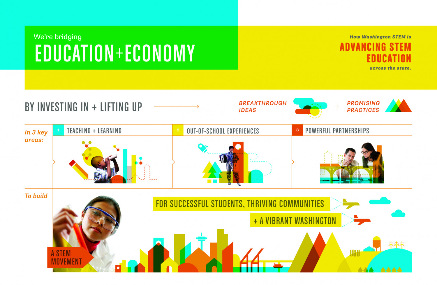 Bridging Education and the Economy Infographic