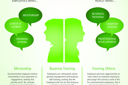Bridging the Environmental HR Knowledge Gap Infographic