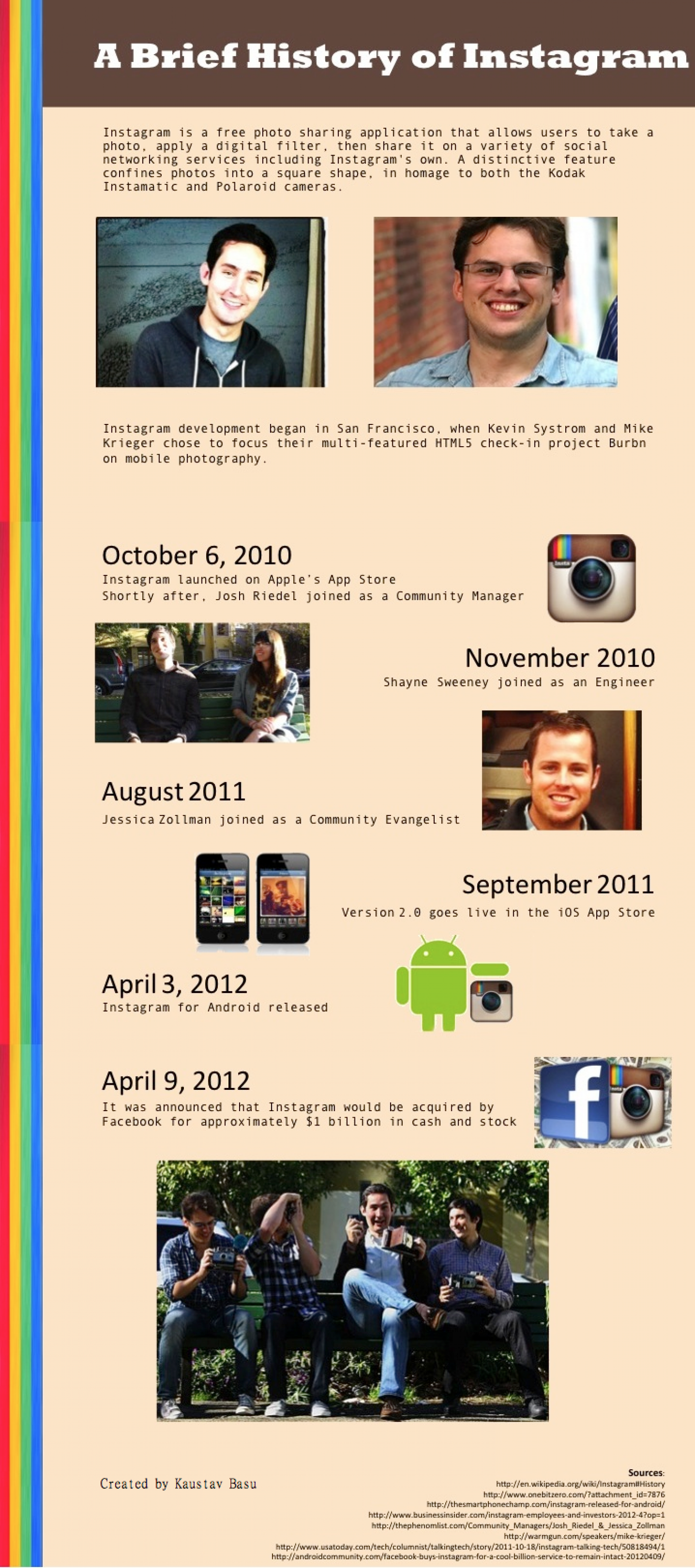 Brief History of Instagram Infographic