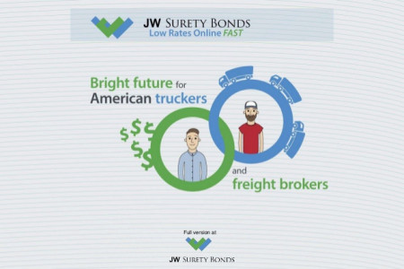 Bright Future for American Truckers and Freight Brokers Infographic