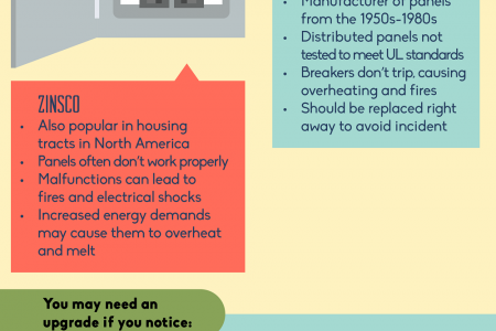 Brining Silicon Valley Homes Into the New Century Infographic