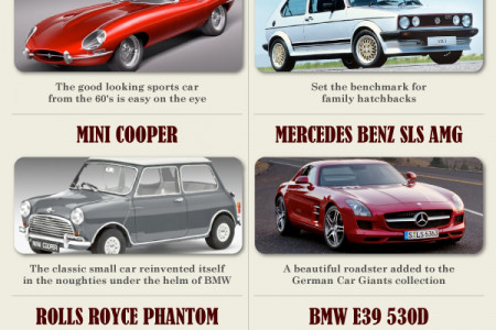 Britain vs Germany: Most Iconic Cars Of All Time Infographic