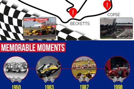 British Grand Prix Infographic