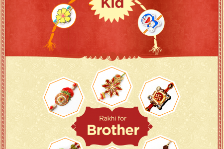 BRO. epitomizes the unconditional mutual love, affection and trust between brothers and sisters Infographic