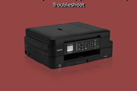 Brother MFC J775DW Setup - Driver Download - Troubleshoot Infographic