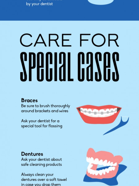 Brush Up on Your Oral Hygiene Infographic