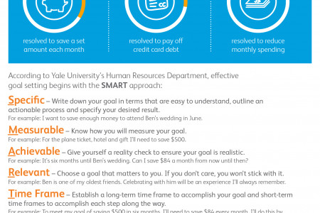 Bucketing Basics - Save More Money with Bucket Accounts Infographic