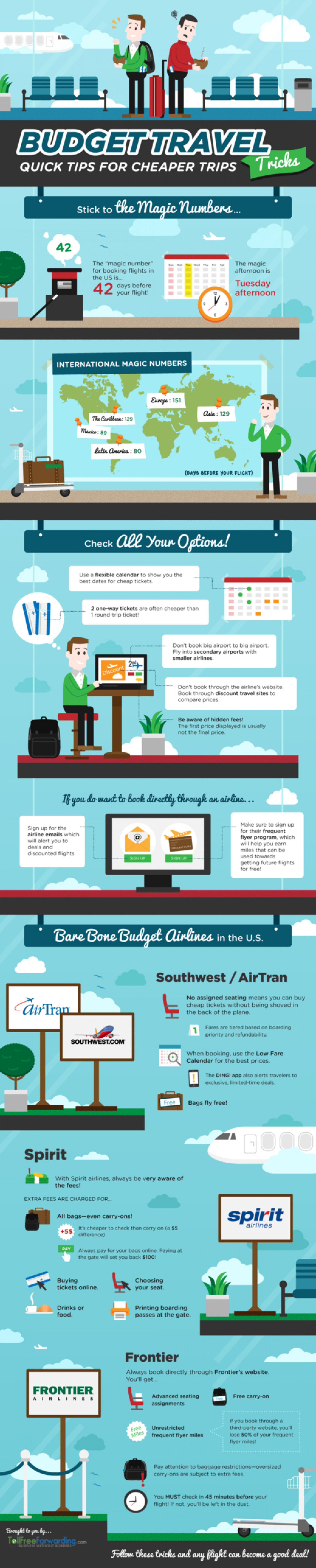 Budget Travel Tricks: Quick Tips for Cheaper Trips Infographic